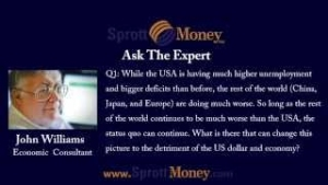 John Williams: Worst dollar fundamentals
