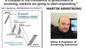 Martin Armstrong: Global Collapse